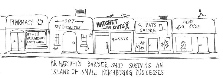 Hatchet Cuts